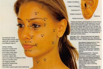 Facial Rejuvenation (漢方醫學美容)